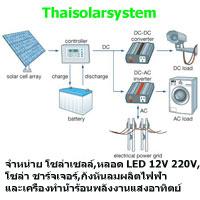 www.thaisolarsystem.com