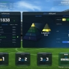 แผน Ranking Manager Fifa Online 3 - Rank 1801+