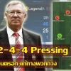 แผน FIFA ONLINE 3 - แผน 2-4-4 Pressing : แผนหมาจนตรอก แก้ทางพวกถ่วง