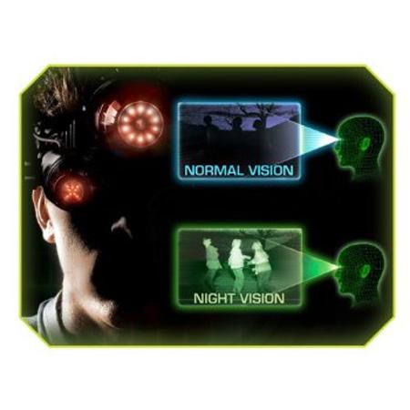 เทคโนโลยี วิวัฒนาการ กล้องมองกลางคืน (Night Vision Device)