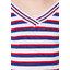 เสื้อยืด Ribbed V-Neck Striped thumbnail 15